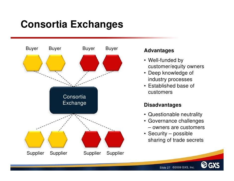 Consortia Exchanges  Buyer       Buyer          Buyer      Buyer      Advantages                                          ...