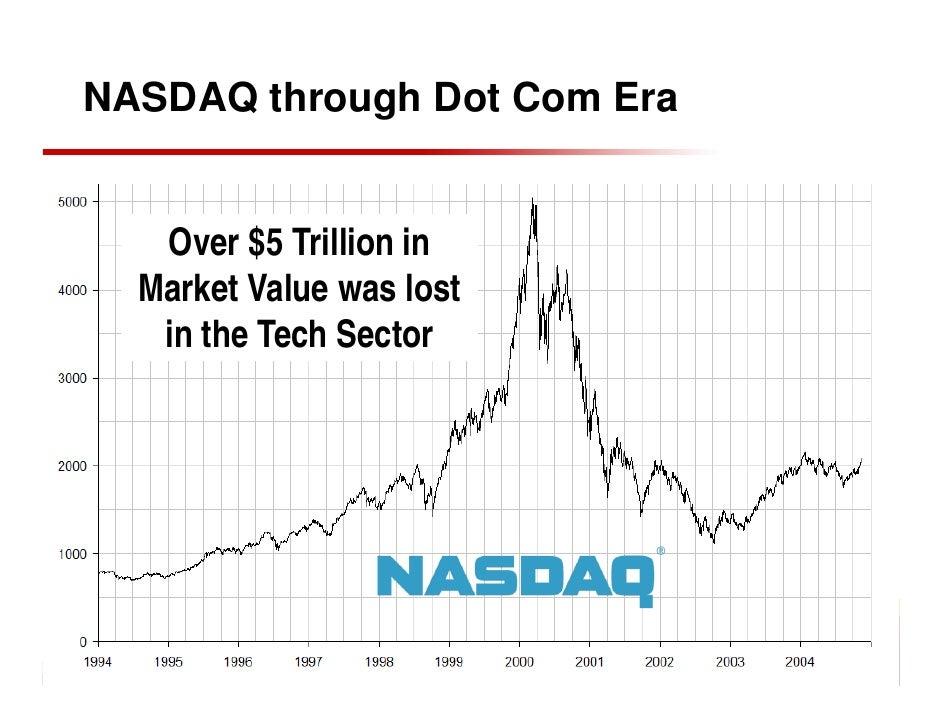 NASDAQ through Dot Com Era      Over $5 Trillion in   Market Value was lost    in the Tech Sector                         ...