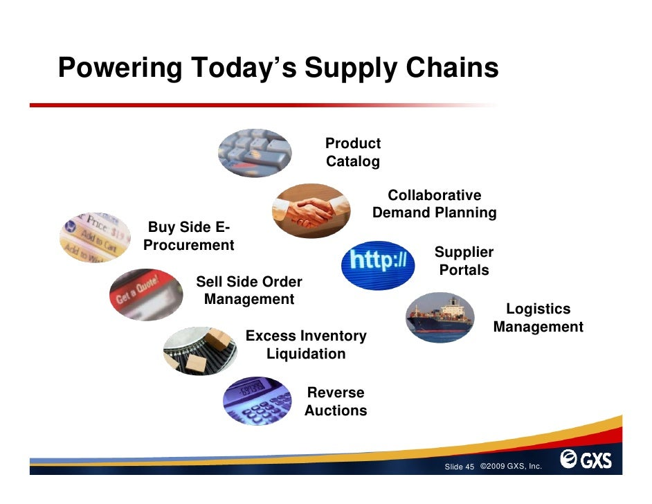 Powering Today's Supply Chains                                 Product                                Catalog             ...