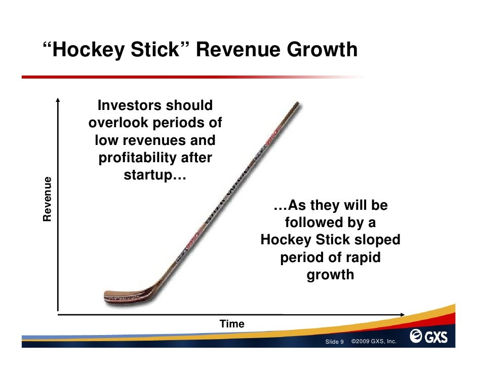 """""""Hockey Stick"""" Revenue Growth              Investors should           overlook periods of            low revenues and     ..."""