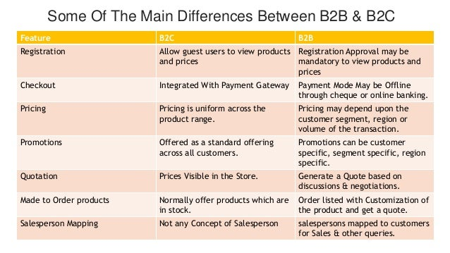 a comparison of the differences between the business to business b2b and business to consumer b2c Companies are still skeptical of the benefits of b2b social media marketing for their business the reason is a perceived inability to measure the effectiveness.