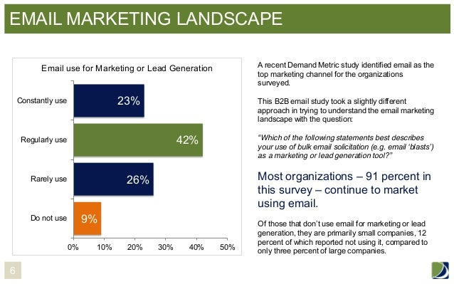 Effective Digital Marketing Tactics 2018