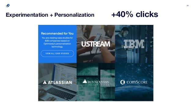 31 Industry Specific Personalization +20% clicks