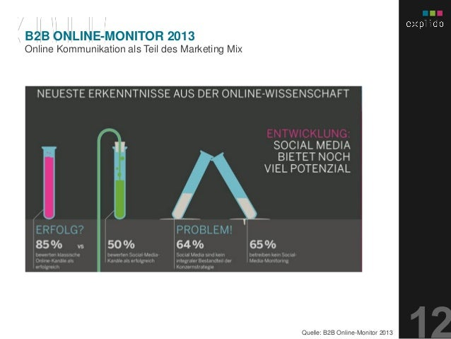 AUGBURG XX.XX.201X INHALTS- TEXT FOLIE Online Kommunikation als Teil des Marketing Mix B2B ONLINE-MONITOR 2013 Quelle: B2B...
