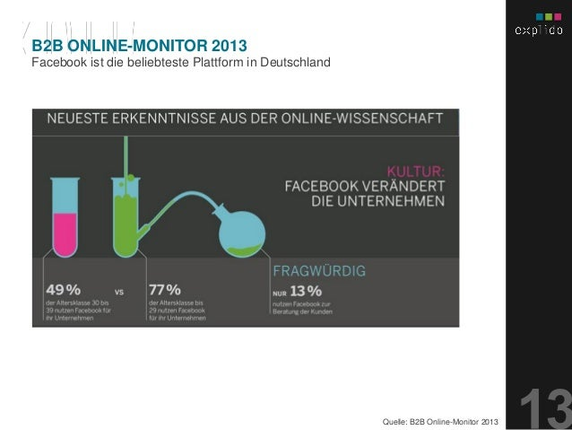 AUGBURG XX.XX.201X INHALTS- TEXT FOLIE Facebook ist die beliebteste Plattform in Deutschland B2B ONLINE-MONITOR 2013 Quell...