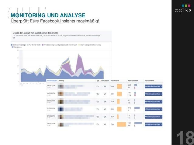 AUGBURG XX.XX.201X INHALTS- TEXT FOLIE Überprüft Eure Facebook Insights regelmäßig! MONITORING UND ANALYSE
