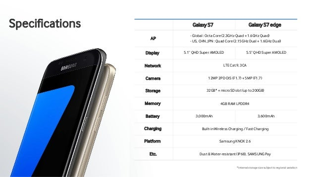 galaxy s7 edge serial number