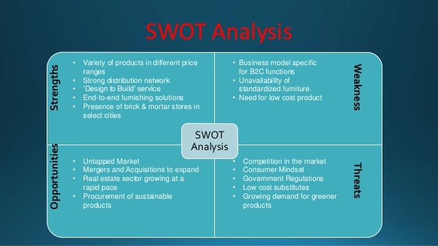 swot analysis for furnishing curtains furniture business One stop furnishing shop for home swot analysis finalist in the prestigious uk furniture industry entered into restaurant and coffee shop business which.