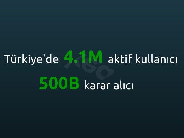 Türkiye'de aktif kullanıcı4.1M karar alıcı500B