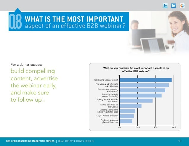 Q8           WHAT IS THE MOST IMPORTANT              aspect of an effective B2B webinar?   For webinar success            ...