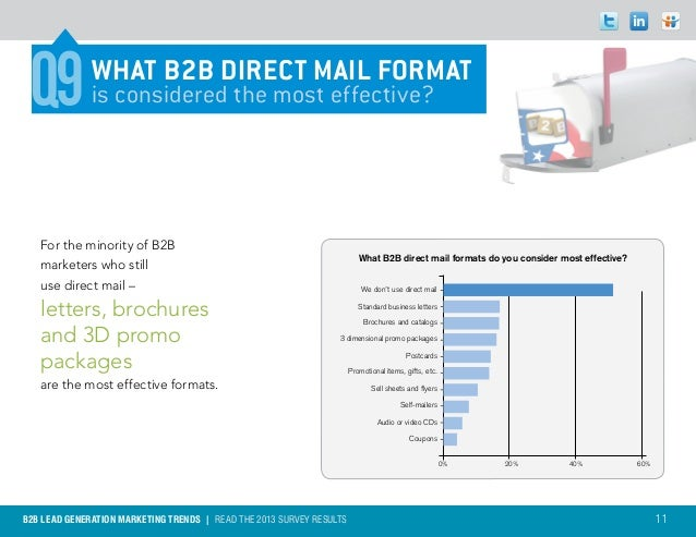 Q9           WHAT B2B DIRECT MAIL FORMAT              is considered the most effective?   For the minority of B2B         ...
