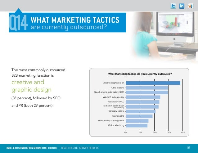 Q14             what marketing tactiCs                 are currently outsourced?   The most commonly outsourced           ...