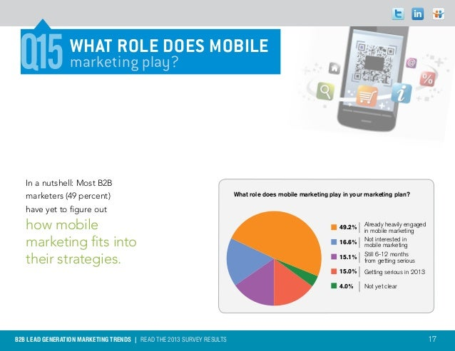 Q15             what role does mobile                 marketing play?   In a nutshell: Most B2B   marketers (49 percent)  ...