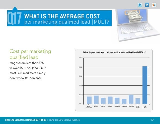 Q17             what is the average cost                 per marketing qualified lead (MQL)?   Cost per marketing         ...
