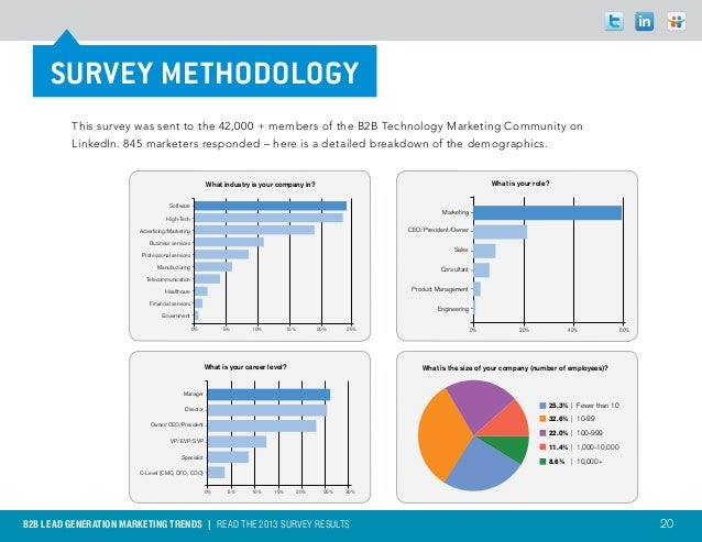 SURVEY METHODOLOGY         This survey was sent to the 42,000 + members of the B2B Technology Marketing Community on      ...