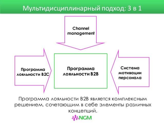 Программа лояльности B2B Channel management Система мотивации персонала Программа лояльности В2С Программа лояльности B2B ...