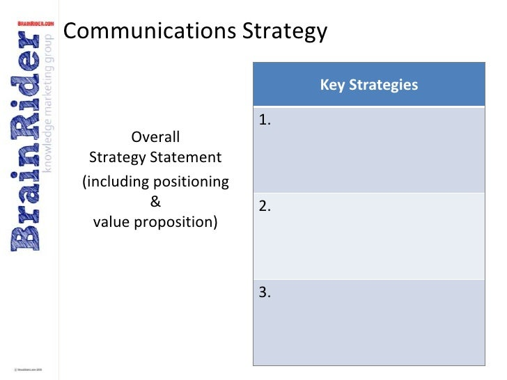 strategy marketing and communications v a The difference between a communication strategy and plan, and why you need both without the right approach to a communication strategy and plan, your efforts might end up in the dustbin, with you.