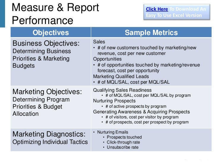 Download Plugin For Streaming Video Example Marketing Plan Report