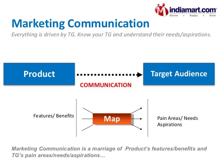 Marketing Communication Everything is driven by TG. Know your TG and understand their needs/aspirations. COMMUNICATION Fea...