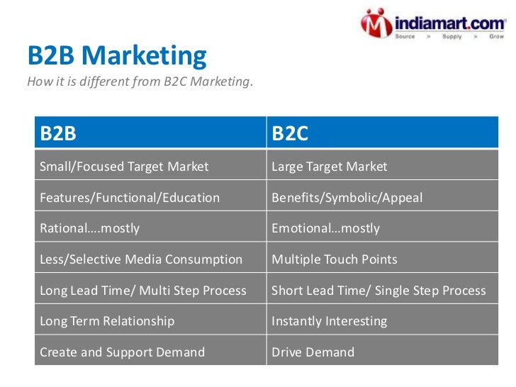 the difference between b2b and b2c Business-to-business (b2b) and business-to-consumer (b2c) marketing is different understand the differences and develop marketing programs that are appropriate for.