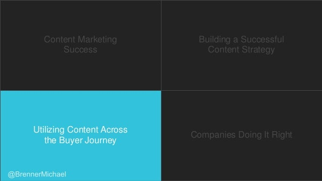 CapGemini Content-Loop.com • Licensed content on Linked Sponsored updates • Drives to branded Content Loop • Offers to dee...