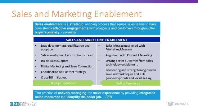 Conversation for sales promotion