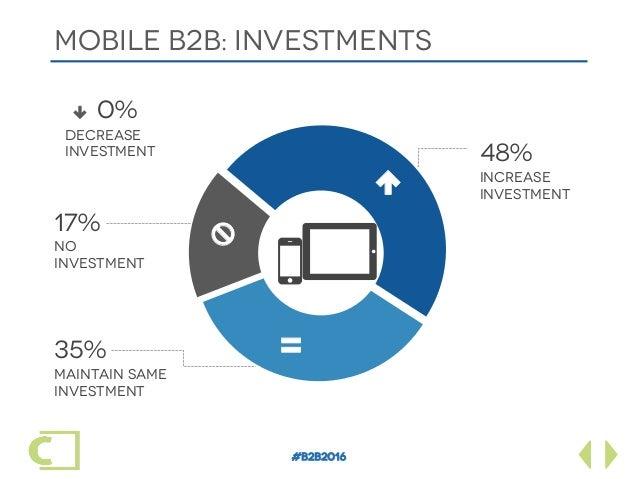 "#B2B2016 MOBILE b2b: INVESTMENTS MAINTAIN SAME INVESTMENT NO INVESTMENT INCREASE INVESTMENT 35% "" 48% ↑ 17% Ë 5 6 DE..."