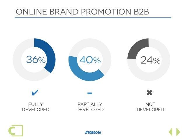 #B2B2016 ONLINE brand promotion B2B FULLY DEVELOPED PARTIALLY DEVELOPED NOT DEVELOPED 36% 40% 24% ✔ ✖A