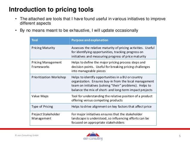 pricing decision process