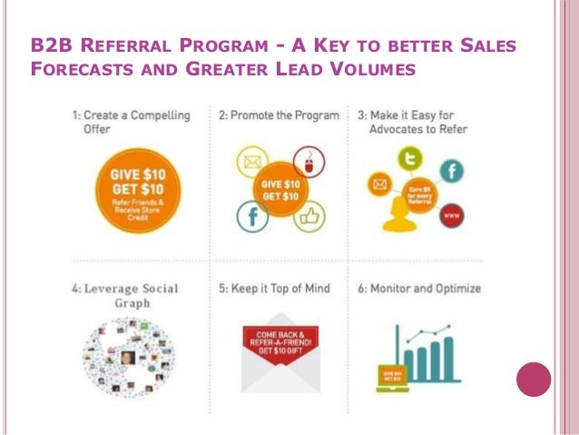 B2B Referral Program