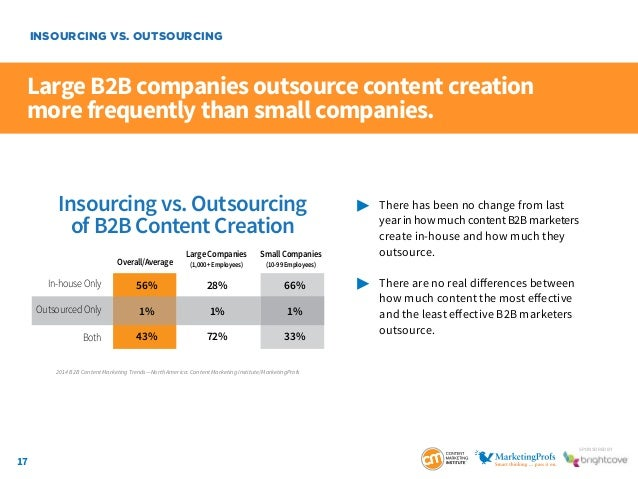 17 SponSored by Large B2B companies outsource content creation more frequently than small companies.  There has been no ...