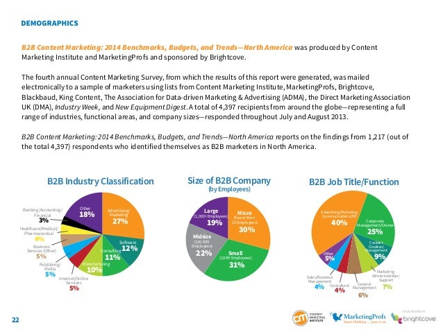 22 SponSored by B2B Content Marketing: 2014 Benchmarks, Budgets, and Trends—North America was produced by Content Marketin...