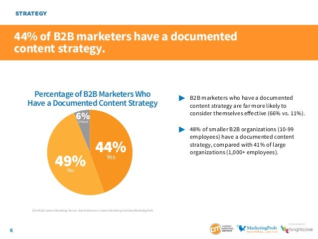 6 SponSored by 44% of B2B marketers have a documented content strategy.  B2B marketers who have a documented  content ...