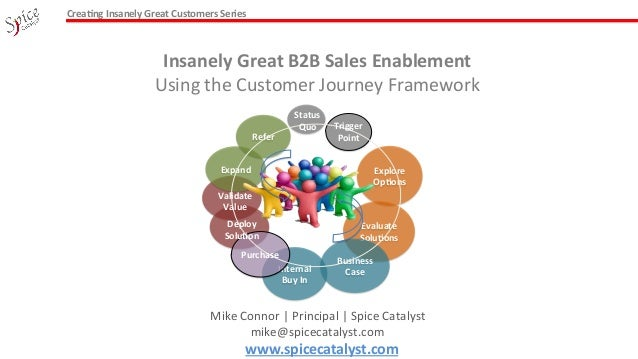 Crea%ng Insanely Great Customers Series Insanely Great B2B Sales Enablement Using the Customer J...