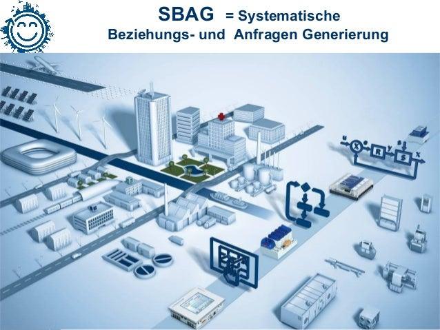 1 SBAG Controls Masterfolie SBAG = Systematische Beziehungs- und Anfragen Generierung