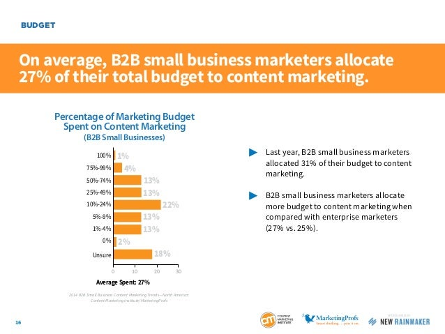 b2b small business content marketing 2014 benchmarks budgets and tr