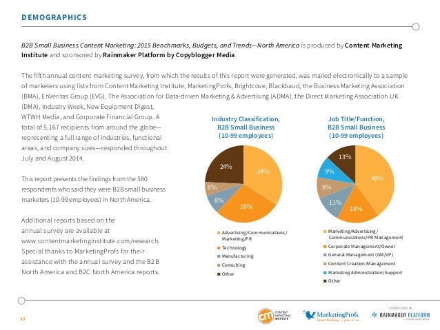 32 DEMOGRAPHICS B2B Small Business Content Marketing: 2015 Benchmarks, Budgets, and Trends—North America is produced by Co...
