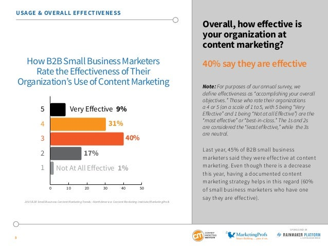 5 SPONSORED BY USAGE & OVERALL EFFECTIVENESS Overall, how effective is your organization at content marketing? 40% say the...