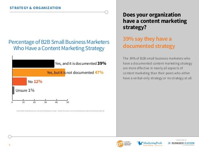 6 SPONSORED BY STRATEGY & ORGANIZATION Does your organization have a content marketing strategy? 39% say they have a docum...