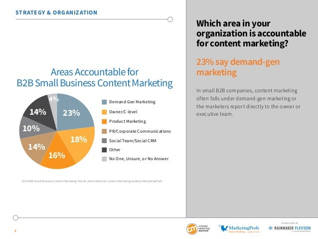 9 SPONSORED BY STRATEGY & ORGANIZATION Which area in your organization is accountable for content marketing? 23% say deman...
