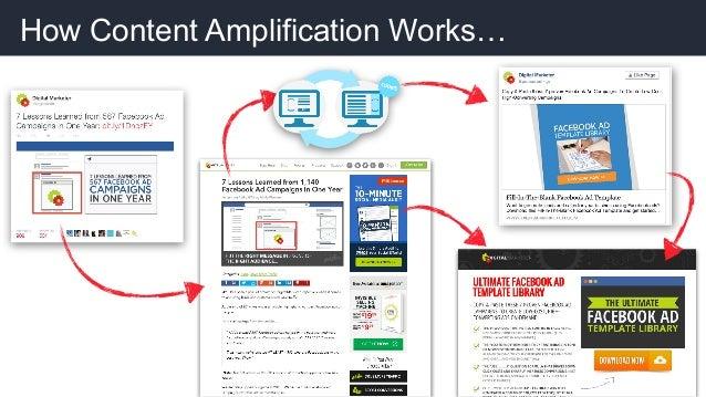 Bbsocialut - Facebook ad template library