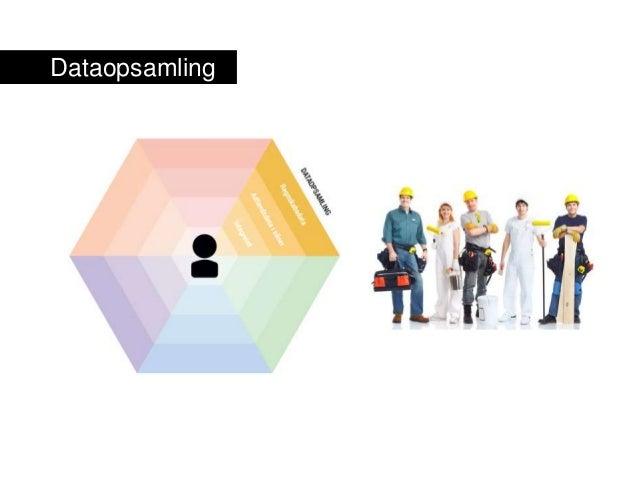 Dataopsamling