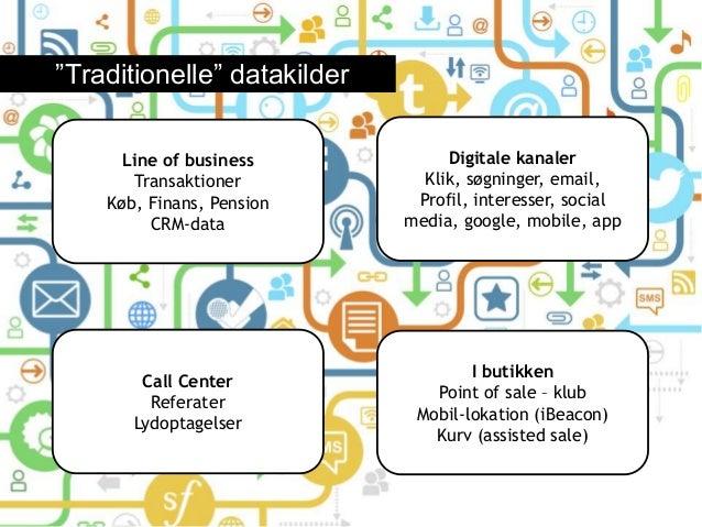 """""""Traditionelle"""" datakilder Line of business Transaktioner Køb, Finans, Pension CRM-data Digitale kanaler Klik, søgninger, ..."""