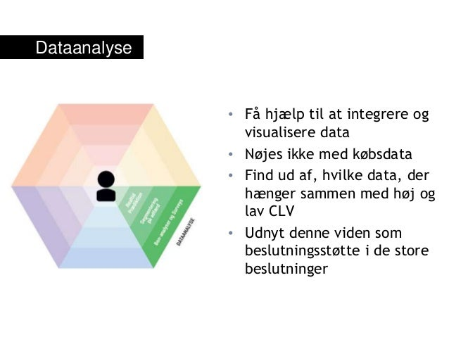 • Få hjælp til at integrere og visualisere data • Nøjes ikke med købsdata • Find ud af, hvilke data, der hænger sammen med...