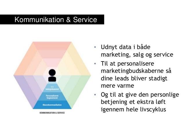 Kommunikation & Service • Udnyt data i både marketing, salg og service • Til at personalisere marketingbudskaberne så dine...