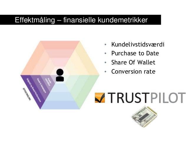 • Kundelivstidsværdi • Purchase to Date • Share Of Wallet • Conversion rate Effektmåling – finansielle kundemetrikker