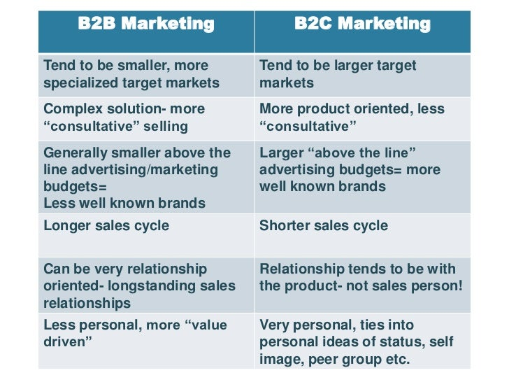 b2c and b2b marketing comparison Learn about the differences between b2b and b2c content marketing (or if there are any at all.