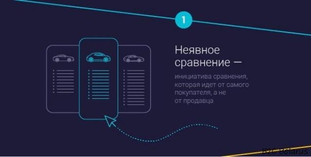 B2C Belarus