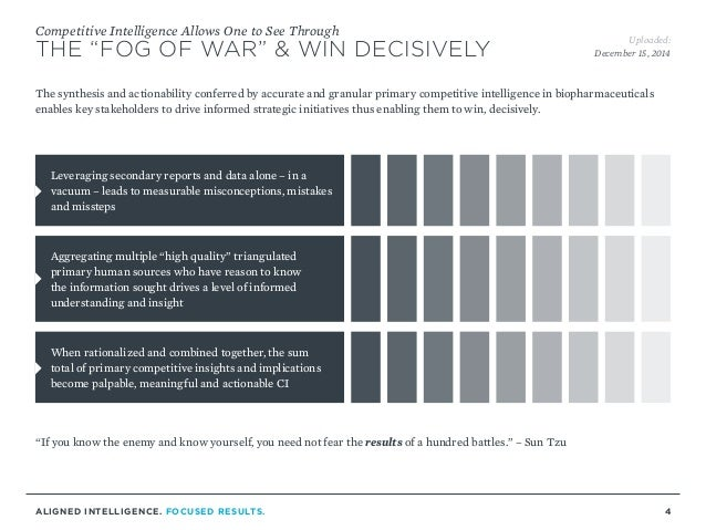 ALIGNED INTELLIGENCE. FOCUSED RESULTS. 4 Uploaded: December 15, 2014 Competitive Intelligence Allows One to See Through TH...
