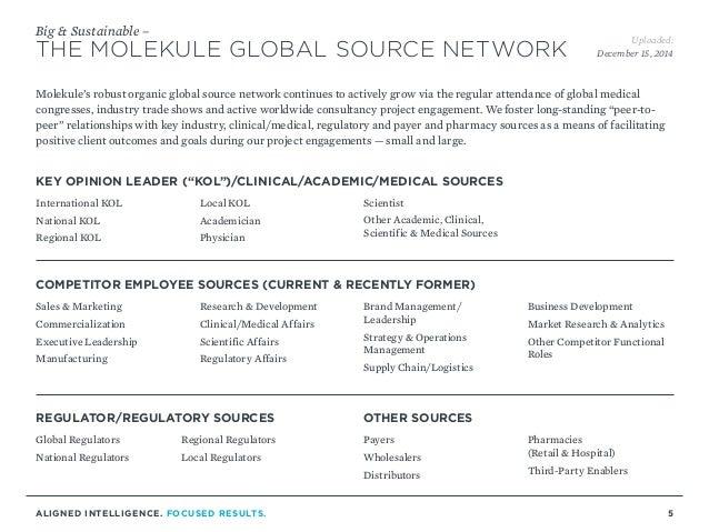 ALIGNED INTELLIGENCE. FOCUSED RESULTS. 5 Uploaded: December 15, 2014 Big & Sustainable – THE MOLEKULE GLOBAL SOURCE NETWOR...
